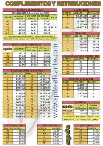 calendario-laboral-trasera-2016